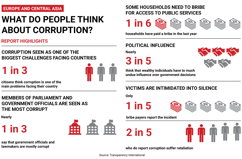 anti-bribery-corruption-elimination-framework