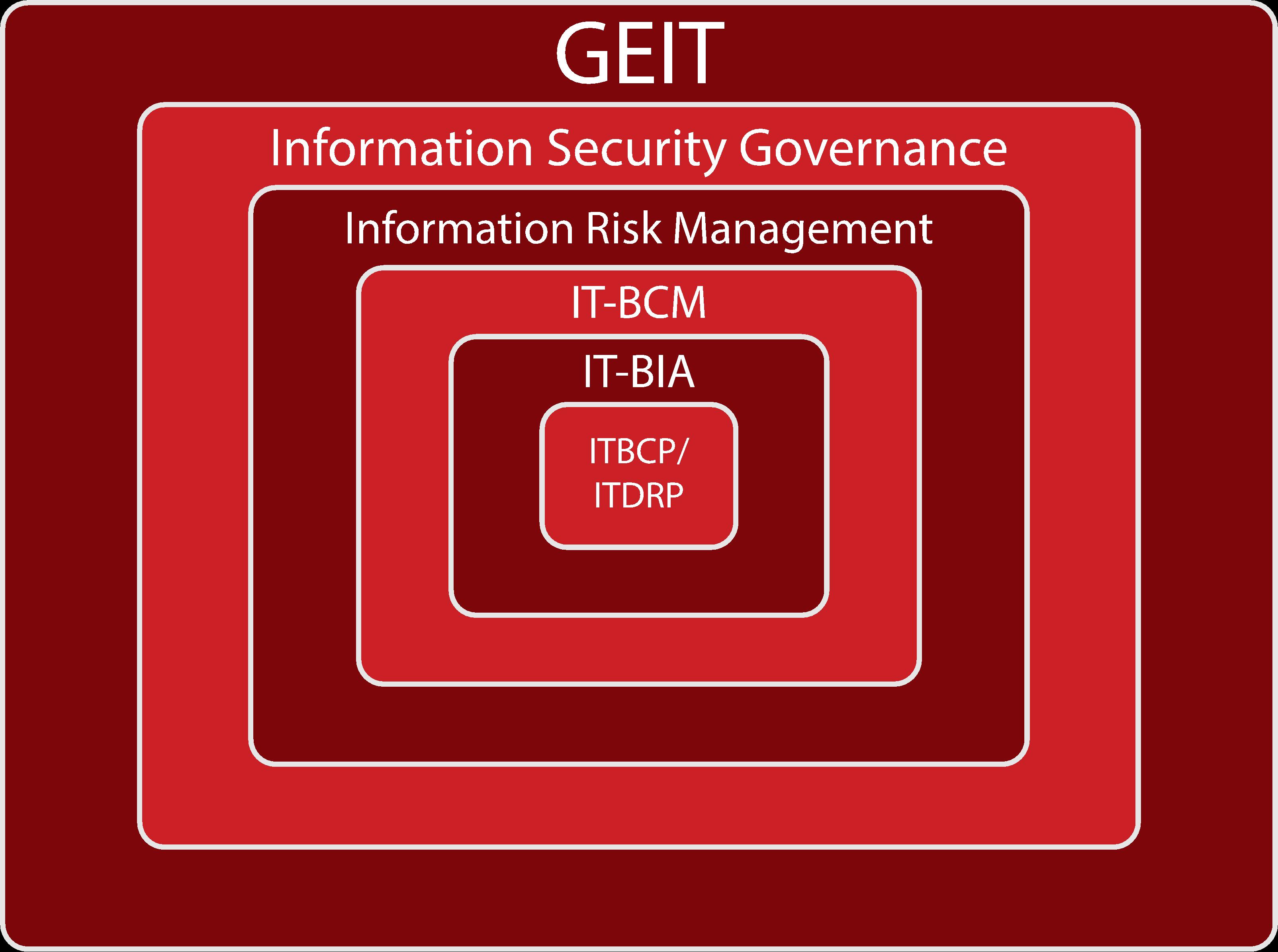 information security risk management pdf
