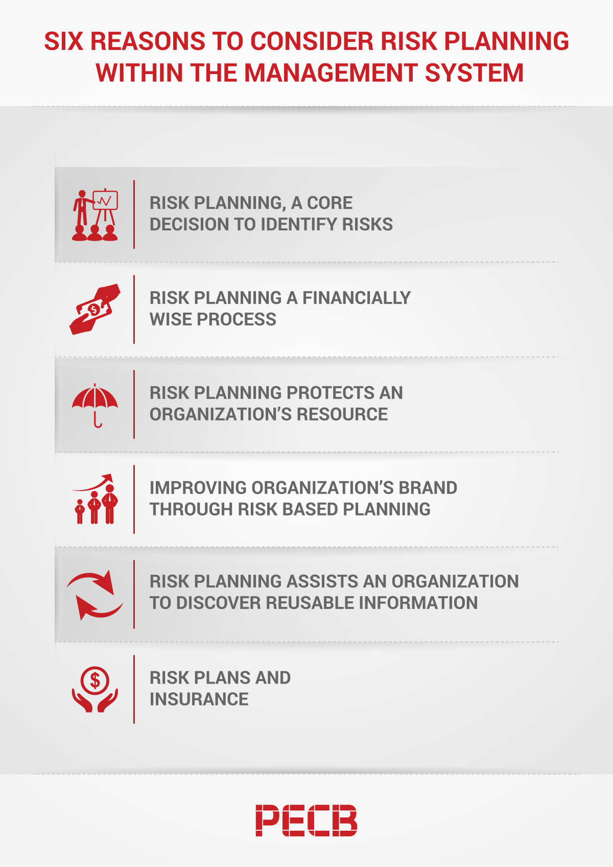 six reasons to consider risk planning within the management system