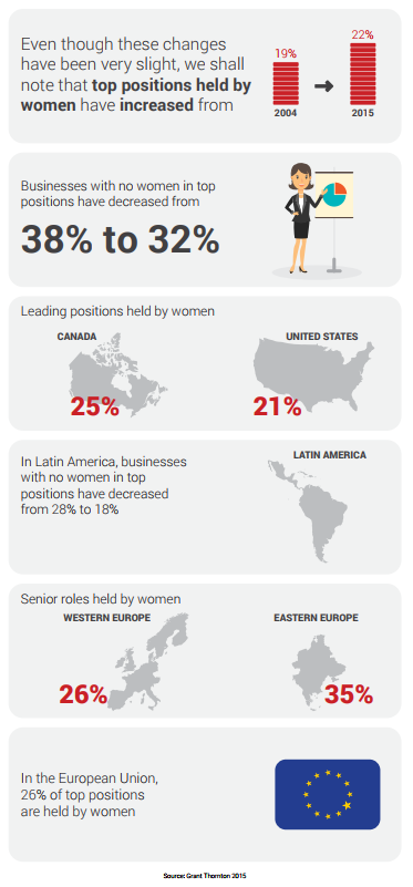 Gender Leadership Infographic