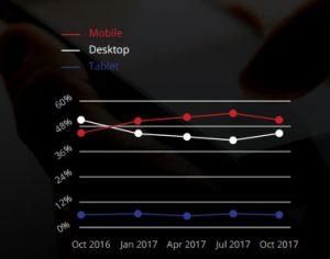 pc-phones-network-trend