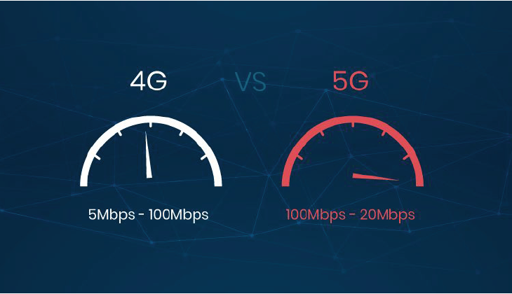 4-g-5-g-difference