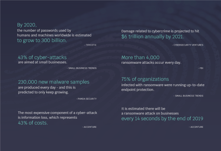 infographic-cyber-attacks
