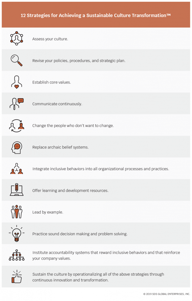 strategies-sustainable-culture-transformation